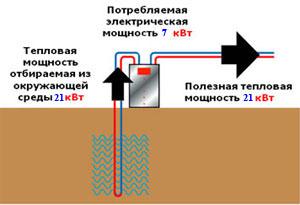 http://www.elation.kiev.ua/Forum/Obuchenie/Tepl_nasos.jpg