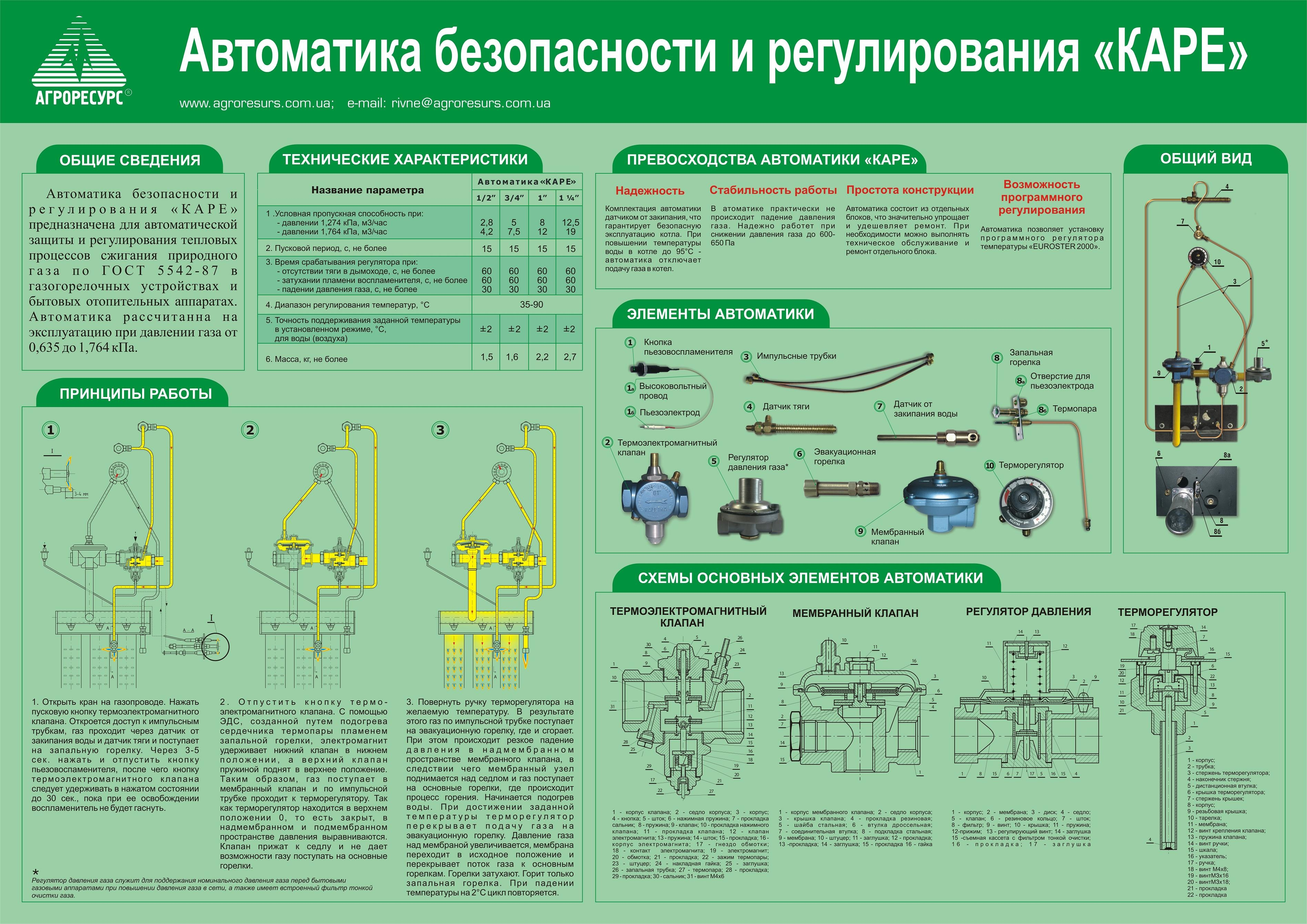 https://www.elation.kiev.ua/Forum/Reduktor/avt-kare.jpg